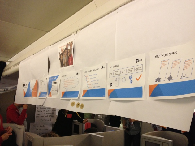 Our INIT printed out presentation that we hung from the overhead bins